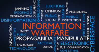 The frontier of Information Warfare and the PSYOPS